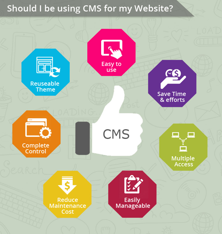 Should-I-be-using-CMS-for-my-Website