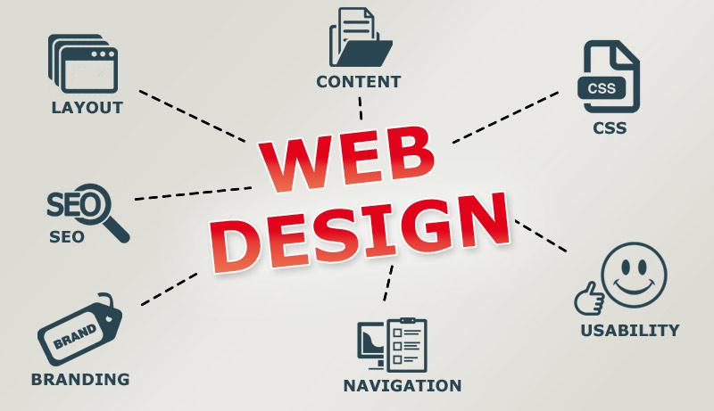webdesigning-importance
