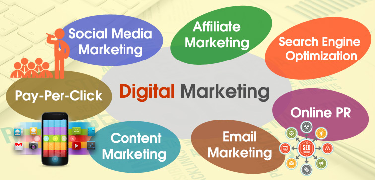 Image result for digital marketing seo