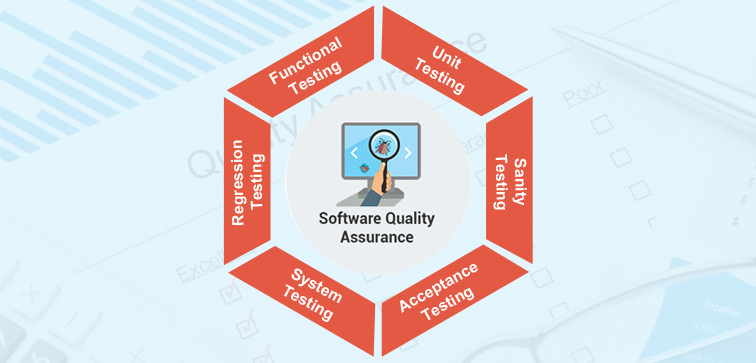 what-is-quality-assurance-and-why-is-it-needed