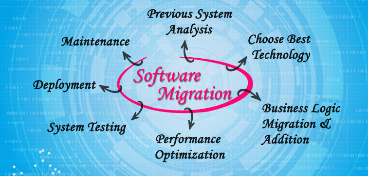 software-migration