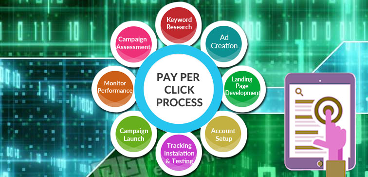 PPC-for-Business-Growth
