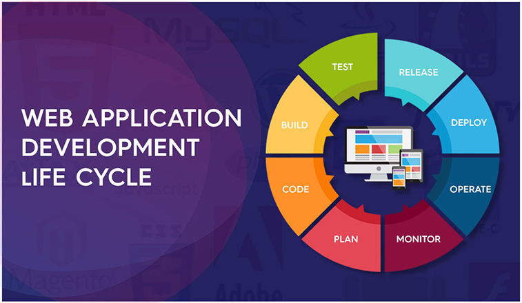 11-mistakes-to-avoid-when-planning-for-web-application-development-2021-part-iii